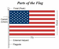 the us flag facts