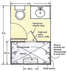 Small Bathroom Layouts With Shower Only Google Search Basement - Small bathroom layout with shower only