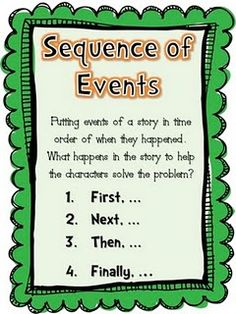 story elements: SEQUENCE OF EVENTS / ORDER