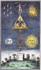 Alchemy: Alchemical Emblems, Occult Diagrams, and Memory Arts: Alchemy of the Sun. An artwork. Occult Symbols, Occult Art, The Occult, Mayan Symbols, Viking Symbols, Egyptian Symbols, Viking Runes, Ancient Symbols, Magnum Opus