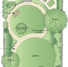 small garden plan showing how line of small circle edging sweeps into circular patio and beyond to larger round lawn nancy rogers garden design s - Garden Design Circular Lawns