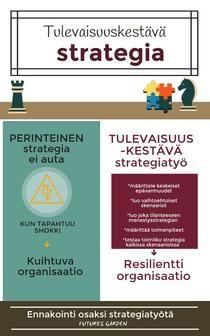 Tulevaisuuskestävä strategia   Piktochart Infographic Editor