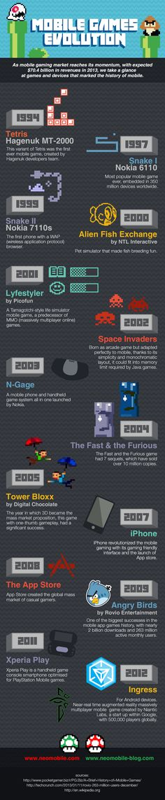 Mobile Games Evolution - #Infographic by Neomobile Check out the full post at http://www.neomobile-blog.com/html5-mobile-game-momentum-neomobile-invests-boostermedia/