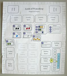 Lords of Waterdeep design iteration