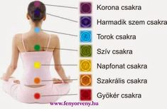 Ezt a csakrádat kell megtisztítanod! Namaste, Healthy Lifestyle, Fitness Motivation, About Me Blog, Healing, Yoga, Mandala, Yamamoto, Google