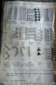 Kalinga Symbol Kalinga Pinterest Filipino Tattoos Tattoos And