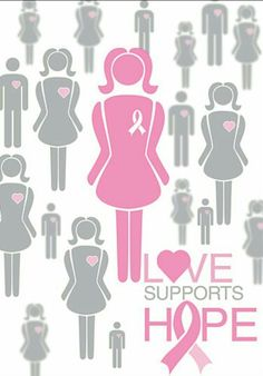 Love supports hope Pink Ribbons