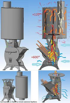 Rocket Stove Self Feeding With Airflow Valve clear coat Wood Stove Water Heater, Stove Heater, Pellet Stove, Stove Oven, Stove Fireplace, Fireplace Design, Welding Art, Welding Projects, Rocket Stove Design
