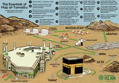 Step By Step overview detailing the Hajj Allah Islam, Islam Muslim, Islam Quran, Umrah Guide, Prophets In Islam, Mecca Kaaba, Pilgrimage To Mecca, History Of Islam, Ramadan Activities