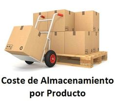 ADMINISTRACIÓN MODERNA: Coste de Almacenamiento por Producto