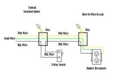 how to wire it com wire an outlet html electrical switched receptacle wiring diagram