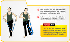 Feet (exercise / resistance bands should be used under professional supervision & guidance).