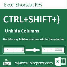 Raj Excel: Excel Shortcut Keys : Ctrl + Shift + )  - (unhide ...