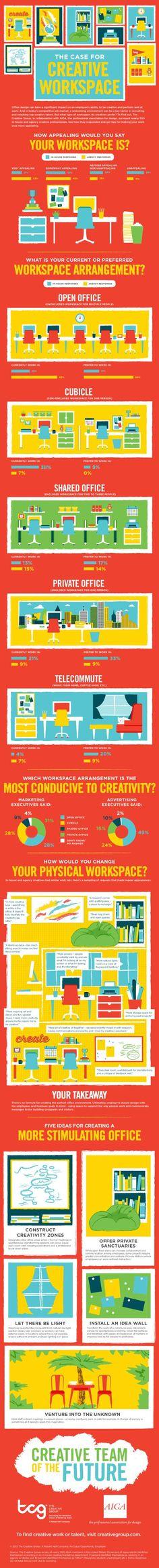 Infographic: Creative Workspaces | Robert Half