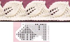 Best 12 We're pulling a loop. 260 stitching is enough. After knitting a row in reverse, we put 1 stitch: 135 stitches in a straight line or we say 5 stitc… – – SkillOfKing.Com - Her Crochet Diy Crafts Knitting, Diy Crafts Crochet, Knitting Blogs, Knitting Charts, Easy Knitting, Knitting Stitches, Crochet Lace Scarf, Knit Edge, Lace Knitting Patterns