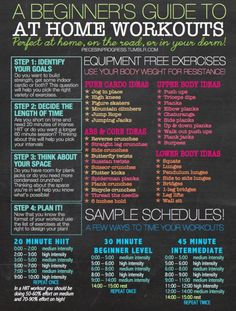 at home workout cheat sheet