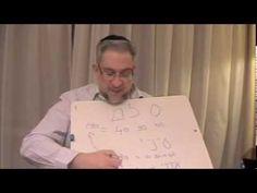 Kabbalah: Elevar la Consciencia