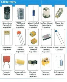 Electrical Engineering Books: Different Types of Capacitors Electronics Projects, Electronics Components, Electronics Gadgets, Electrical Components, Gadgets Électroniques, High Tech Gadgets, Baby Gadgets, Camping Gadgets, Electrical Engineering Books