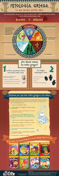 A continuación presentamos una infografía de la mitología griega diseñada especialmente para que se pueda explicar en clase.