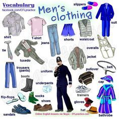 Men's Clothing #Aprender #ingles #vocabulario