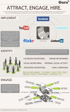 Social Hiring Strategy #infographic #HR-insights #HR