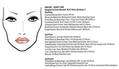 Entire MAC Face Chart Collection - Beautynewbie