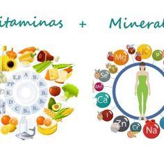 Pierde hasta 30 kilos el mes con solo utliizar el clavo de olor de esta manera - Tips4Lives Minerals, Shape, Water Fasting, Fat, Food Groups, Cavities, Vitamins And Minerals, Nail, Natural Medicine