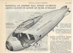 Cross section 1930 hospital airship