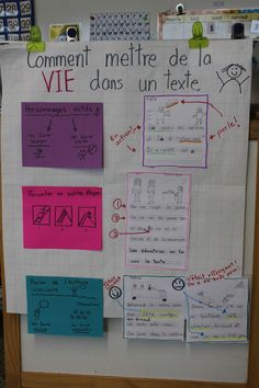 Learn French the Easy Way French Teacher, Teaching French, French Flashcards, Lucy Calkins, Core French, French Class, Writing Anchor Charts, French Immersion, Writer Workshop
