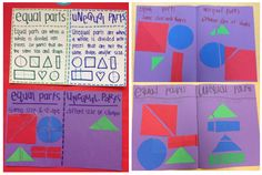 fraction anchor chart - equal & unequal parts
