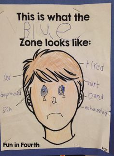 Brainology: Teaching Students About Growth Mindset and the Zones of Regulation Teaching Social Skills, Social Emotional Learning, Student Teaching, Emotional Regulation, Self Regulation, School Social Work, Power School, School Ot, Behavior Interventions