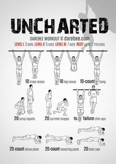 Uncharted Workout | Posted By: AdvancedWeightLossTips.com
