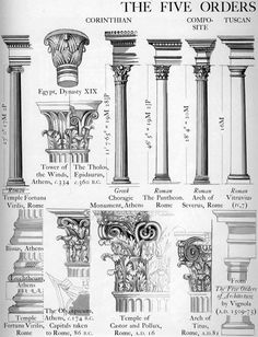 Roman Architecture Columns we have a pillar similar to modern composite column capitals