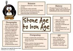STONE AGE TO IRON AGE TOPIC PLAN - TeachersPayTeachers.com #prehistoricage #prehistoric #age #cave #painting #prehistoricage #prehistoric #age #welcome #to #the #prehistoric #age Stone Age Ks2, Planning Maps, Prehistoric Age, Hidden Words, Ancient Mesopotamia, Ancient Civilizations, Early Humans, School Displays, Teaching History