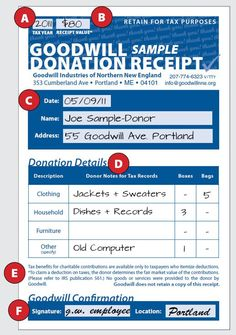 Goodwill donation receipt builder just enter the items you are printable donation receipt how to fill out a goodwill donation tax receipt goodwill nne altavistaventures Gallery