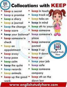 English Collocations with KEEP - English Study Here English Speaking Skills, Teaching English Grammar, English Writing Skills, Learn English Words, English Language Learning, English Study, Education English, English Lessons, English Sentences