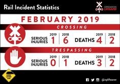 2019 off to a tragic start: fatalities up in January Safety Message, Serious Injury, One Life, Life Savers, All About Time, February, Death, Messages, Life Preserver