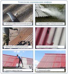 Оригинальная кровля и дизайнерские крыши: Как и чем правильно покрасить шифер на…