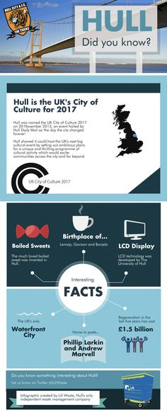 Infographic about Hull: Interesting facts about Kingston Upon Hull Hull England, England Uk, Hull 2017, Yorkshire City, Waste Management Company, Kingston Upon Hull, Hull City, Roller Shutters, British Things