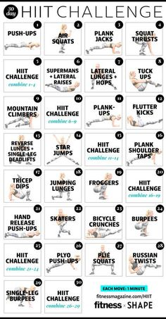30-Day HIIT Challenge - HIIT Exercises | Fitness Magazine