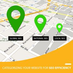 Categorizing Your Website For SEO Efficiency