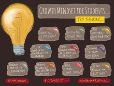 Growth mindset prompts for students