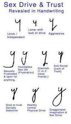 handwriting university traits