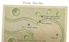 Easy garden design layout