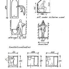 De gebruiksruimtes plannen In het ontwerp voor de badkamer spelen de menselijke maat en hiervan afgeleid de gebruiksruimtes een zeer belangrijke rol. Met gebruiksruimte bedoelen we de ruimte die we voor ons bewegende lichaam nodig hebben om de activiteiten te kunnen verrichten die we willen uitvoeren in de ruimte. De actieve menselijke maten liggen dus [...]