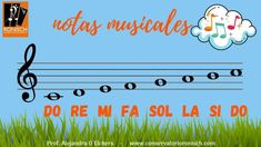 Notas Musicales - Escala de DO Mayor Do Re Mi, Snoopy, Fictional Characters, Treble Clef, Conservatory, Music Notes, C Major, Fantasy Characters