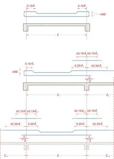 Two Way Slab Reinforcement Details Theconstructor In