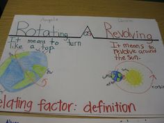 Using Thinking Maps in Science