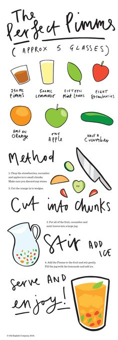 Perfect Pimms Recipe Hand Lettered Infographic - How To Make the Perfect Pimms Cocktail