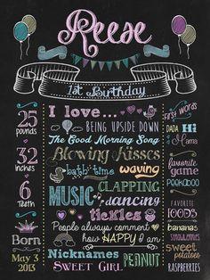 Chalkboard Birthday Sign for Baby's Birthday, by Ocean Blue Design -  http://www.oceanblue-design.com -  http://www.facebook.com/oceanbluedes -  http://www.etsy.com/shop/oceanbluedesign